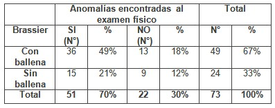 patologia_mamaria_sujetador/contenido_ballena_anomalias