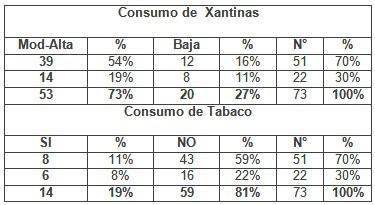 patologia_mamaria_sujetador/factores_riesgo_anomalias2