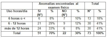 patologia_mamaria_sujetador/horas_brassier_anomalias