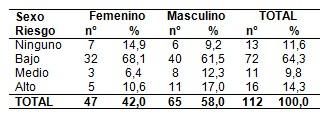 riesgo_ulceras_presion/hombres_mujeres_UPP