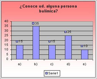 bulimia_nerviosa_caso/conoce_bulimicos
