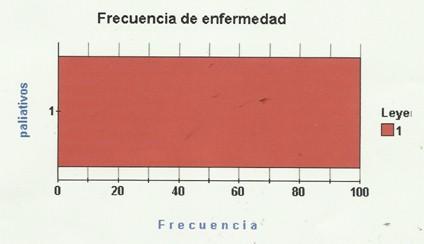 cuidados_paliativos_primaria/frecuencia_incidencia_prevalencia