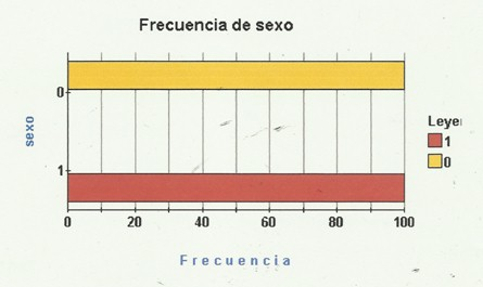cuidados_paliativos_primaria/sexo_masculino_femenino