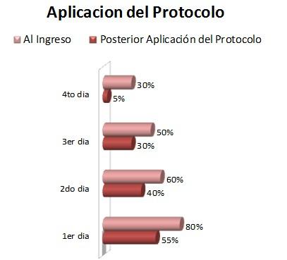 postoperatorio_artroplastia_cadera/disfuncion_neurovascular_periferica
