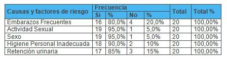 prevencion_infecciones_urinarias/causas_factores_riesgo
