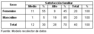 bienestar_psicologico_climaterio/tabla_4