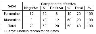 bienestar_psicologico_climaterio/tabla_5