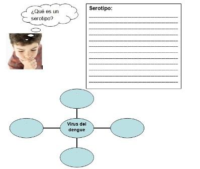 conocimientos_enfermedad_dengue/actividad_2_definicion_serotipo