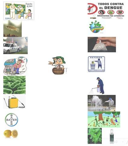 conocimientos_prevencion_dengue/aprendizaje_profilaxis_infeccion