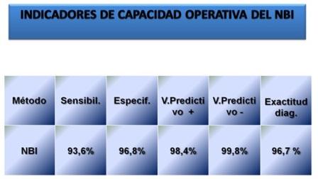diagnostico_endoscopico_Barret/capacidad_operativa_NBI