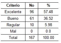 orientacion_profesional_Salud/tabla8_computadora_familiares