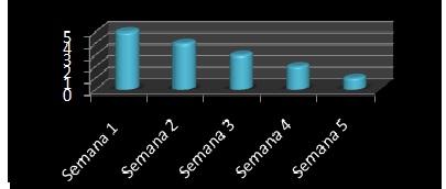 rehabilitacion_ACV_hemorragico/grafico1_alteracion_movilidad