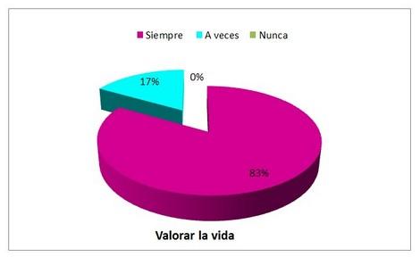 IRC_adaptacion_dialisis/grafico_aspectos_psicologicos