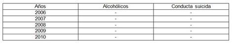 alcoholismo_drogas_suicidio/relacion_alcohol_suicida