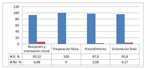calidad_enfermeria_quimioterapia/concentrado_de_proceso