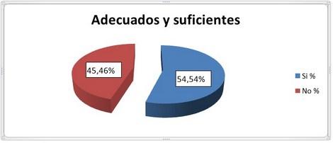 calidad_enfermeria_quimioterapia/recursos_humanos_financieros