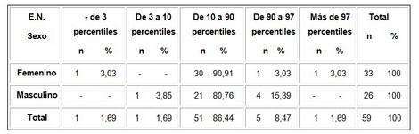 evaluacion_nutricional_adolescentes/estado_nutricional_pacientes