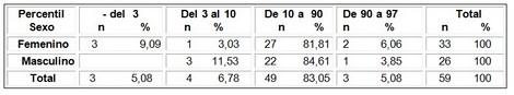 evaluacion_nutricional_adolescentes/estado_nutricional_peso