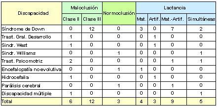 lactancia_maloclusiones_dentarias/clasificacion_mal-normoclusion_lactancia