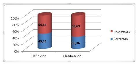 manejo_desechos_enfermeria/conocimiento_definicion_clasificacion
