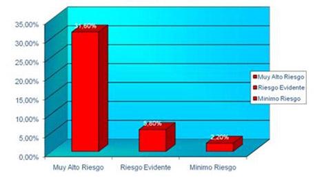 ulceras_presion_medicina/riesgo_de_ulcera