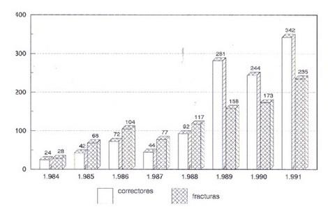 aplicaciones_tecnologia_termoplastica/aumento_utilizacion_productos