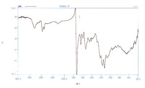 aplicaciones_tecnologia_termoplastica/espectro_absorcion_dos