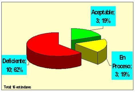calidad_servicio_ambulancia/evaluacion_estandares_calidad