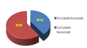 cuidado_humanizado_enfermeria/cuidado_de_enfermeria
