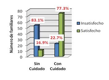 cuidado_humanizado_enfermeria/satisfaccion_del_enfermero