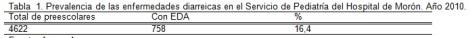 habitos_alimentarios_madres/tabla1_prevalencia_enfermedades