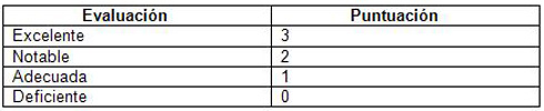 neonatos_cuidados_intensivos/evaluacion_puntuacion