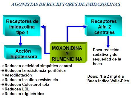 novedades_terapia_antihipertensiva/agonistas_receptores_imidazolinas