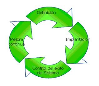 calidad_asistencial_urgencias/mejora_areas_gestion
