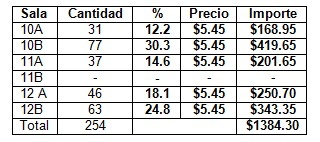 devolucion_devoluciones_medicamentos/cefuroxima_importe_total