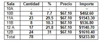 devolucion_devoluciones_medicamentos/ciprofloxacino_importe_total