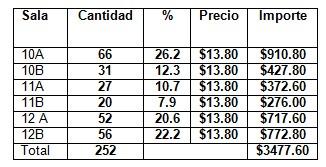 devolucion_devoluciones_medicamentos/medicinas_importe_total