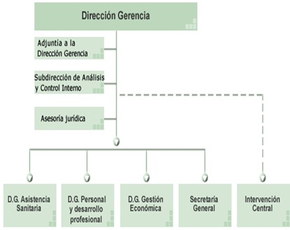 dar_malas_noticias/Servicio_Andaluz_Salud_SAS
