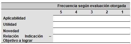 diagnostico_tratamiento_endometriosis/criterios_incidencia_frecuencia