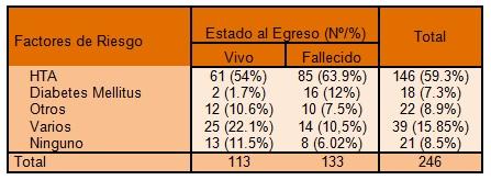 clinica_ictus_hemorragico/factores_de_riesgo