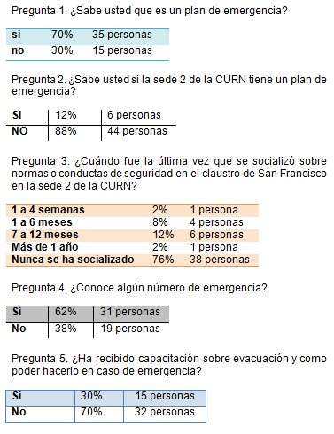 preparacion_emergencias_desastres/evacuacion_reaccion_aprendizaje
