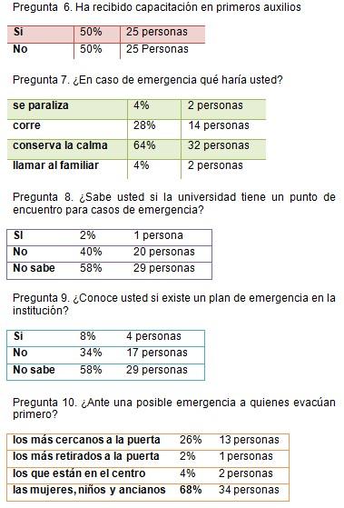 preparacion_emergencias_desastres/plan_emergencia_reacciones