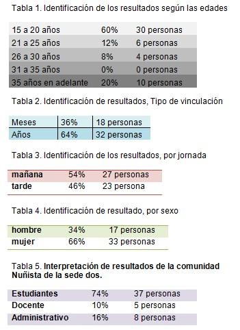 preparacion_emergencias_desastres/urgencias_poblacion_prevencion