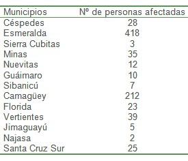 parasitos_zoonosis_parasitarias/municipios_territorios_afectados