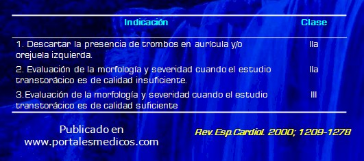 caso_estenosis_mitral/indicaciones_ecocardiografia_transesofagica