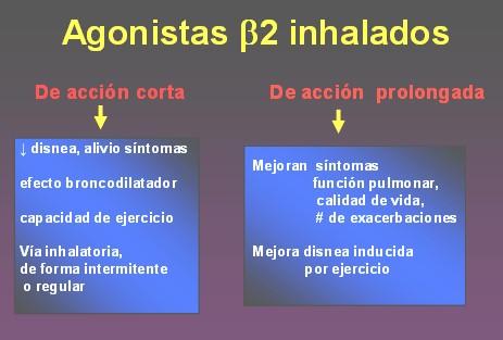 ejemplos corticosteroides inhalados