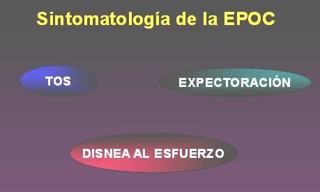 EPOC_tratamiento_farmacologico/sintomatologia_clinica_sintomas