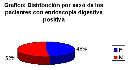 videoendoscopia_tracto_digestivo/endoscopia_digestiva_positiva