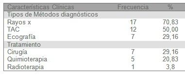 tumores_cancer_higado/caracteristicas_clinicas_diagnostico
