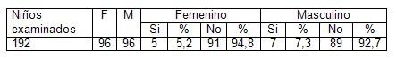 maloclusiones_dentarias_factores/perdidas_prematuras_piezas